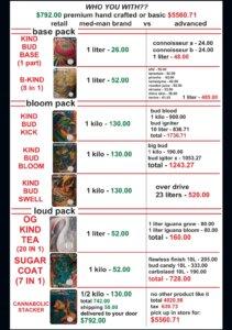 Price Comparison Vs Advanced